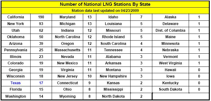 CNG Stations.JPG