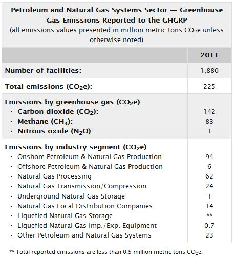 EPA GHG Report Summary.JPG