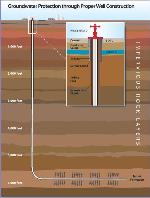 Horizontal well schematic.jpg