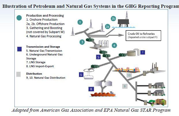 NG Systems illustration.JPG