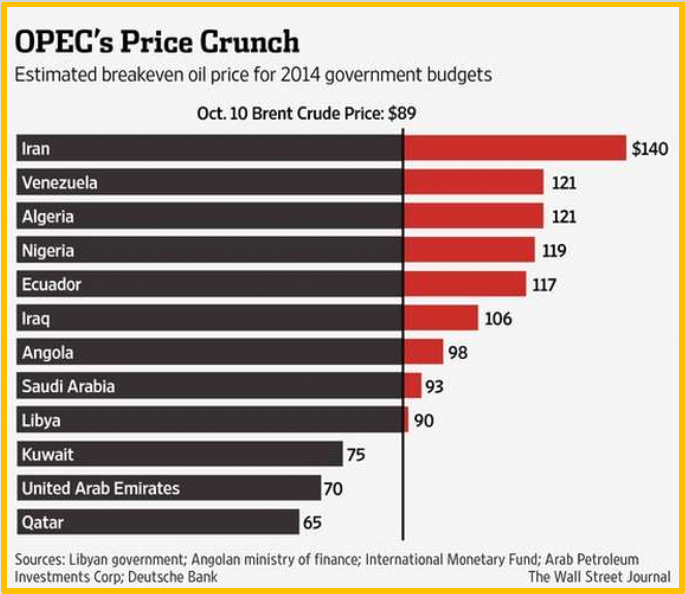 OPEC price squeeze.PNG
