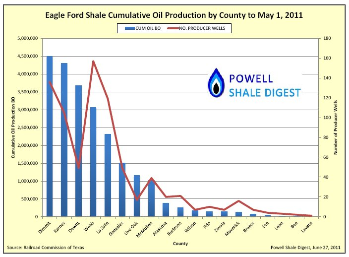 Powell Oil Prod.jpg