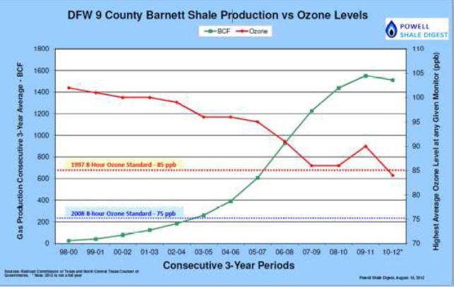 ozone graph.jpg