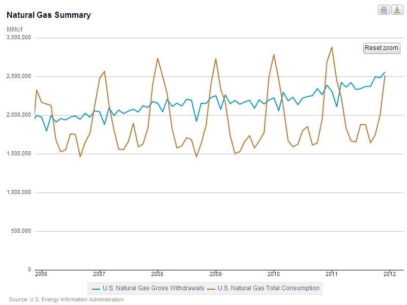 production vs consumption.jpg