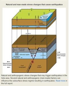 SMU quake study picture
