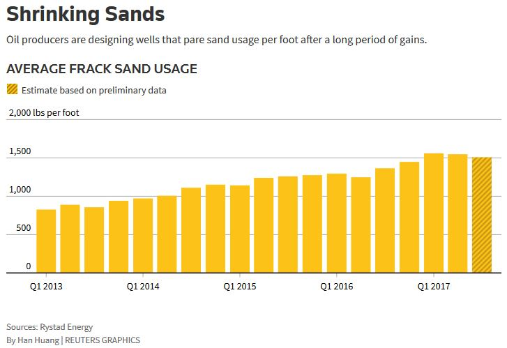 Shrinking-Sands