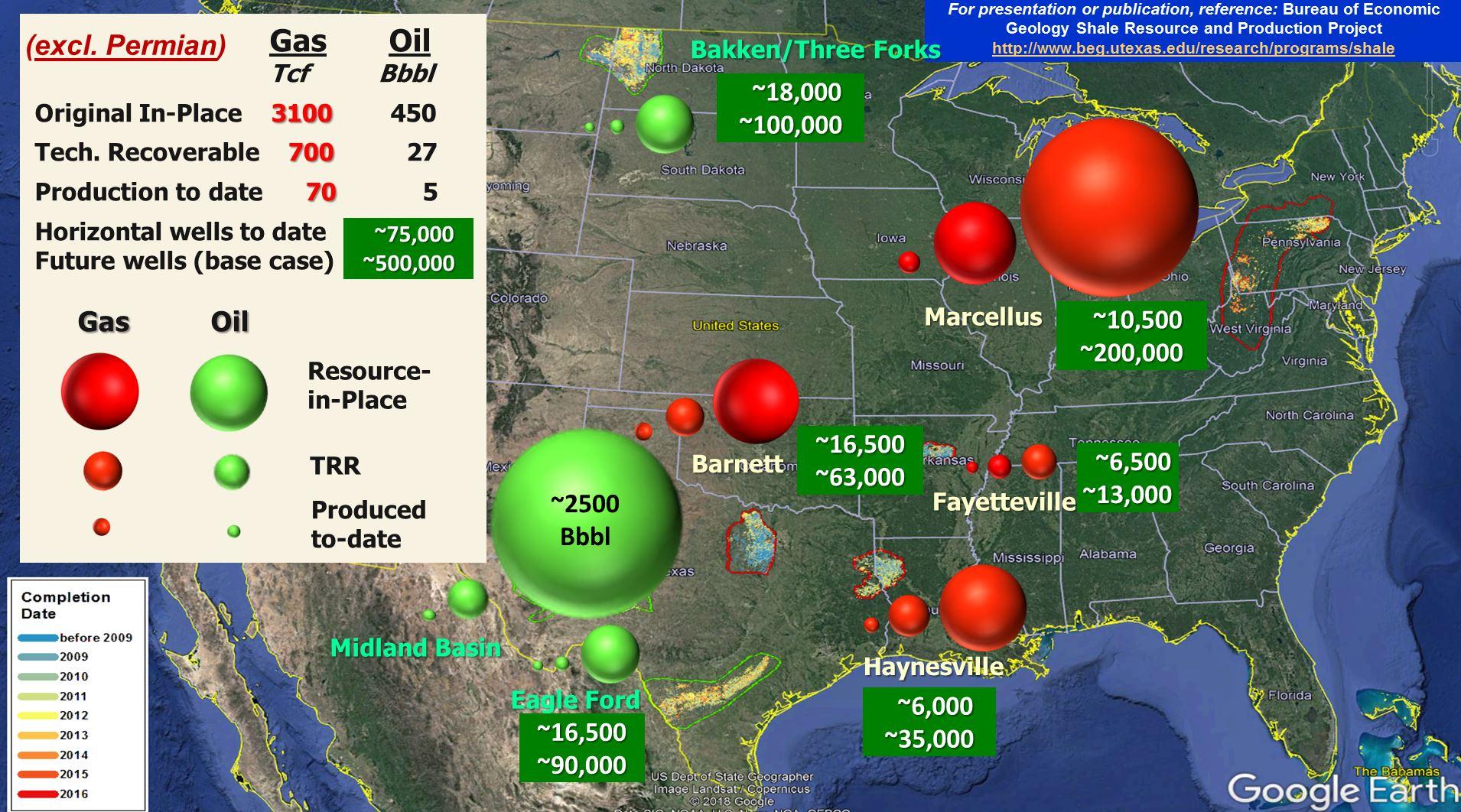 Est-Oil-Gas-in-place