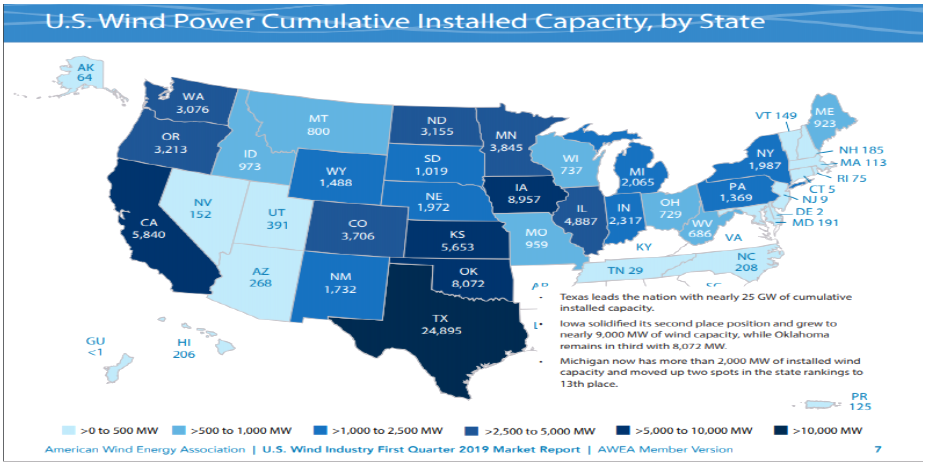 Wind-Energy-by-state